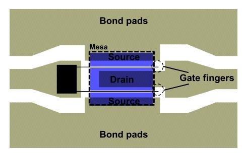 HEMT layout