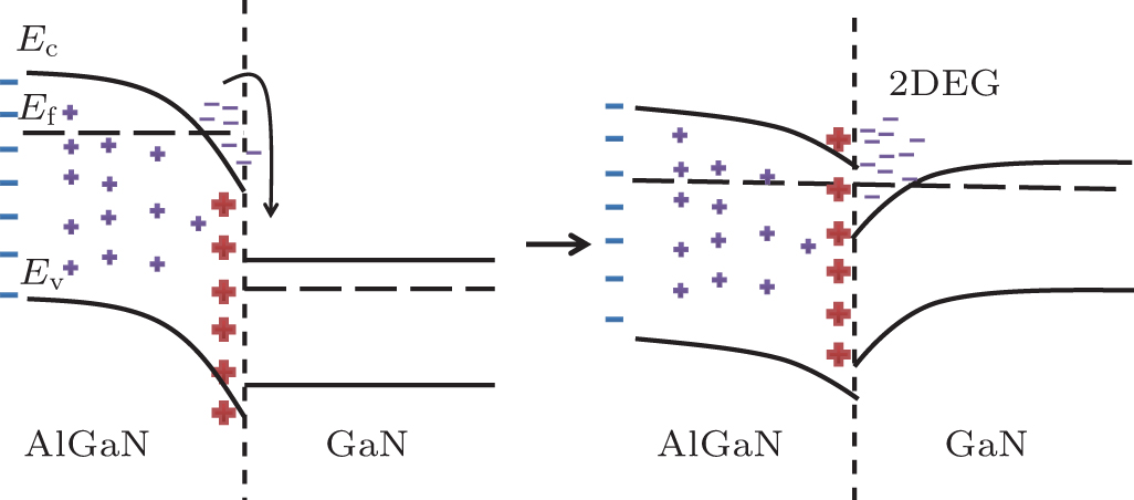 gan  sic based high electron mobility transistors for