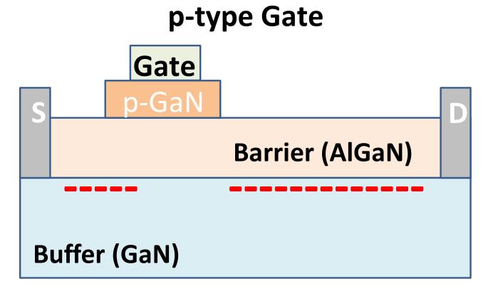 OFF HEMT p-gate