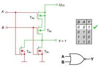 f.10.4 Logické cleny NOT,NOR a NAND CMOS