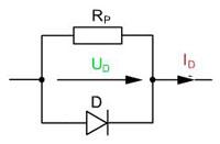 f.2.7 Vplyv sériového Rs a paralelného Rp odporu