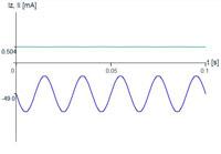 f.3.3 Jednoduchý stabilizátor napätia so stabilizacnou diódou