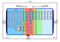 f.4.3 Bipolárny tranzistor v zapojení so spolocnou bázou