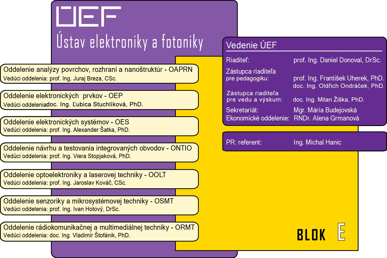 struktura UEF